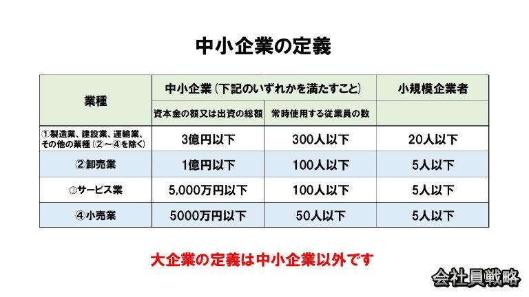 Big_Company_Small_Company
