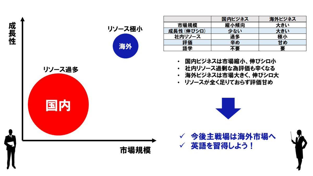 market_overseas