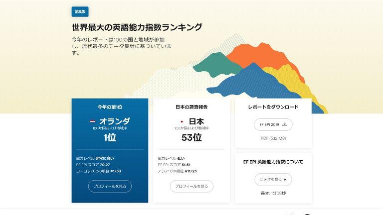 Ranking_english