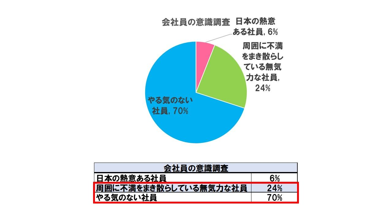 Japanese_Survey