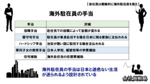 Chuzai_benefit