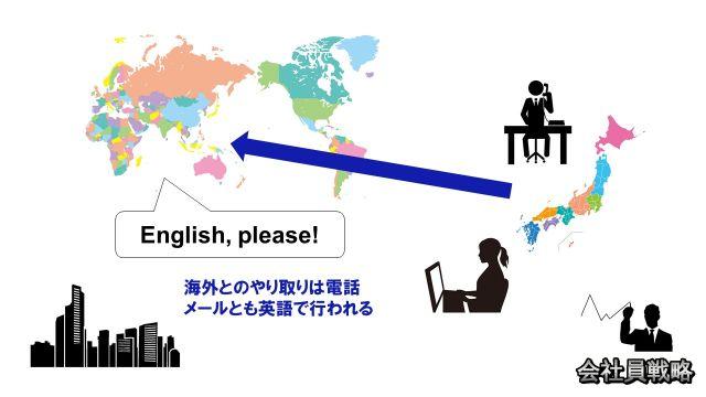 Communication_in_English_1