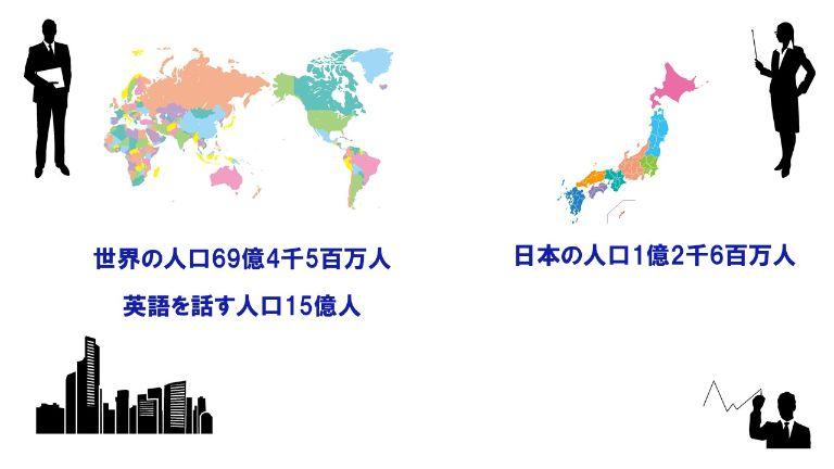 overseas_market