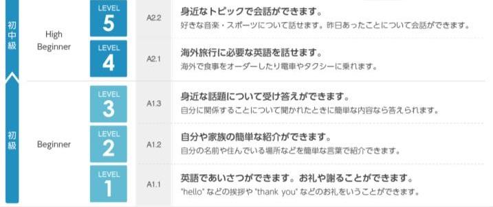 english_online6