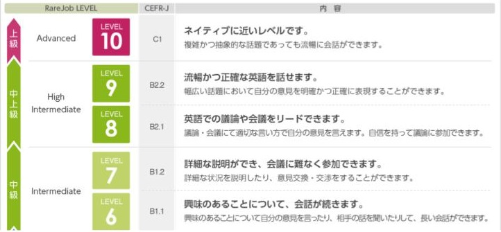 english_online7