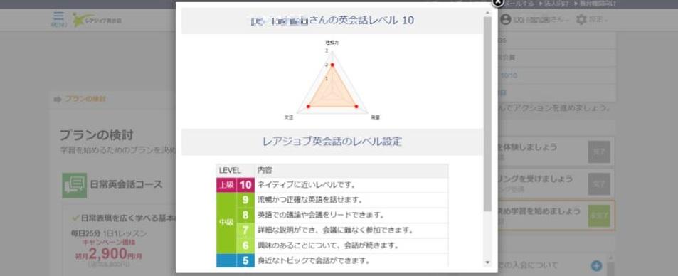 english_online8