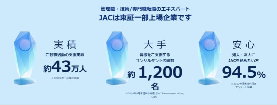 JAC32